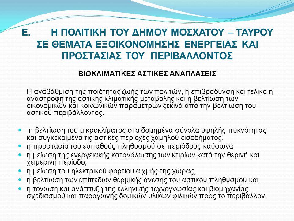 ΒΙΟΚΛΙΜΑΤΙΚΕΣ ΑΣΤΙΚΕΣ ΑΝΑΠΛΑΣΕΙΣ