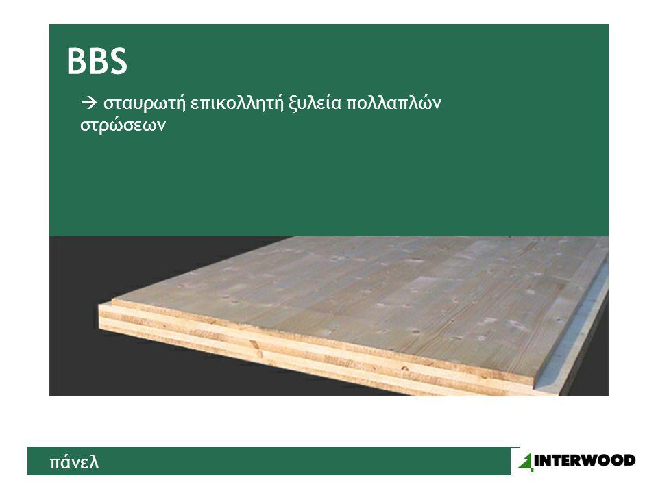 BBS  σταυρωτή επικολλητή ξυλεία πολλαπλών στρώσεων πάνελ