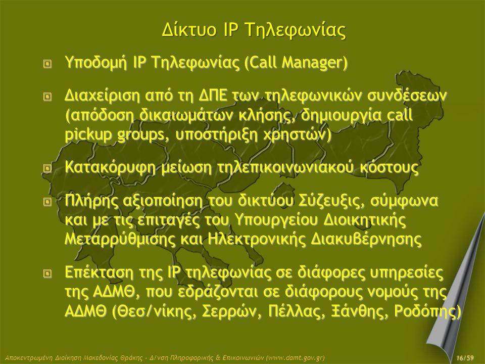 Δίκτυο IP Τηλεφωνίας Υποδομή IP Τηλεφωνίας (Call Manager)