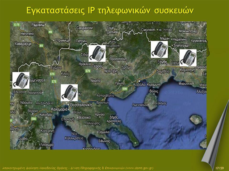 Εγκαταστάσεις IP τηλεφωνικών συσκευών
