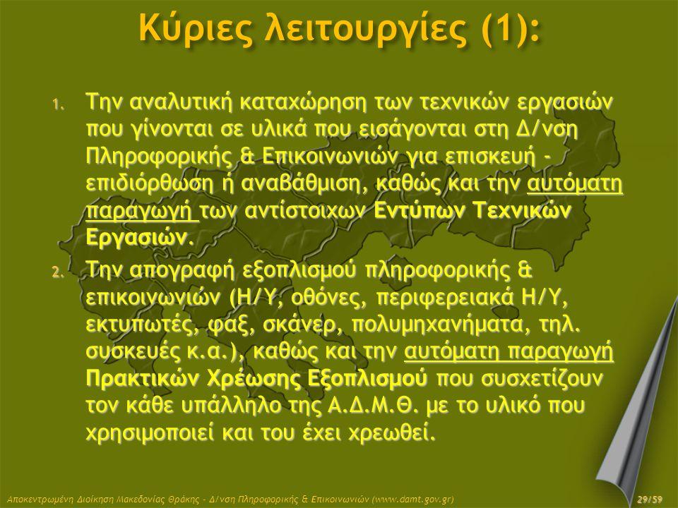 Κύριες λειτουργίες (1):