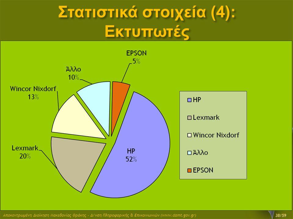 Στατιστικά στοιχεία (4): Εκτυπωτές