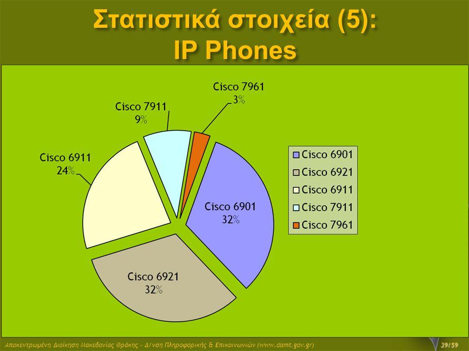 Στατιστικά στοιχεία (5):