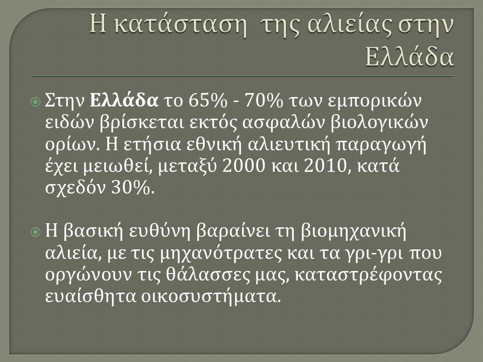 Η κατάσταση της αλιείας στην Ελλάδα