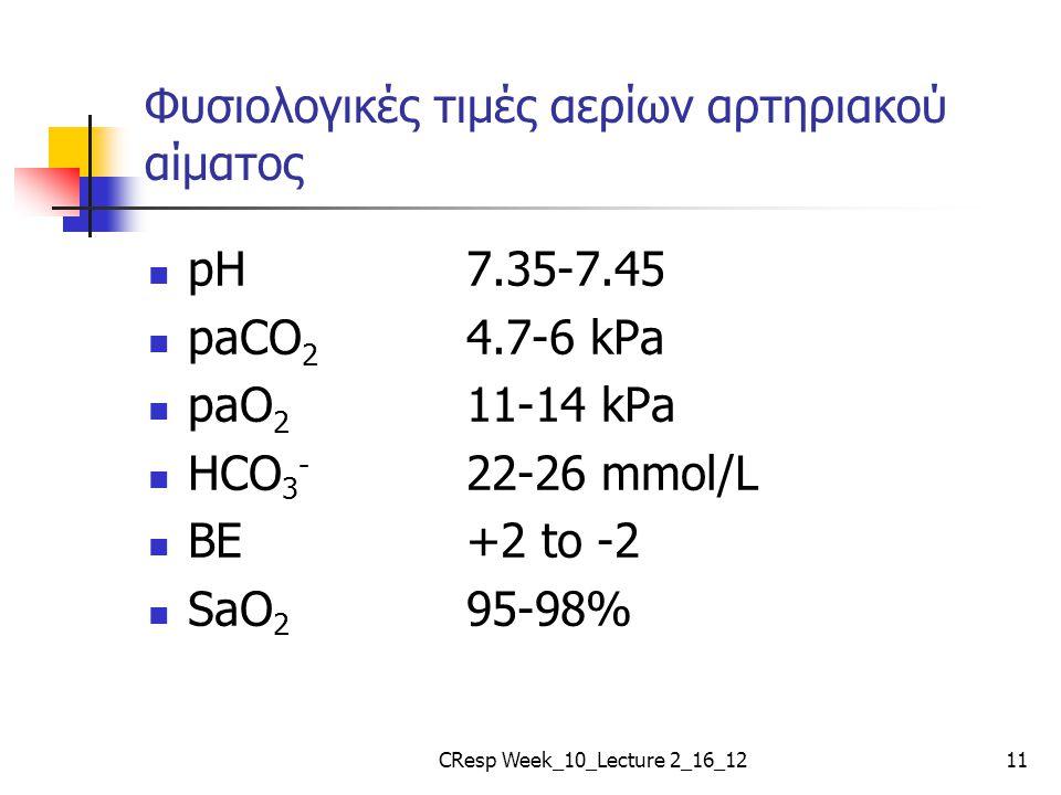 Φυσιολογικές τιμές αερίων αρτηριακού αίματος