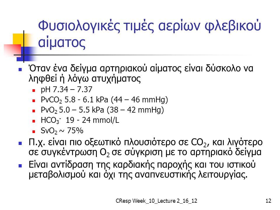 Φυσιολογικές τιμές αερίων φλεβικού αίματος