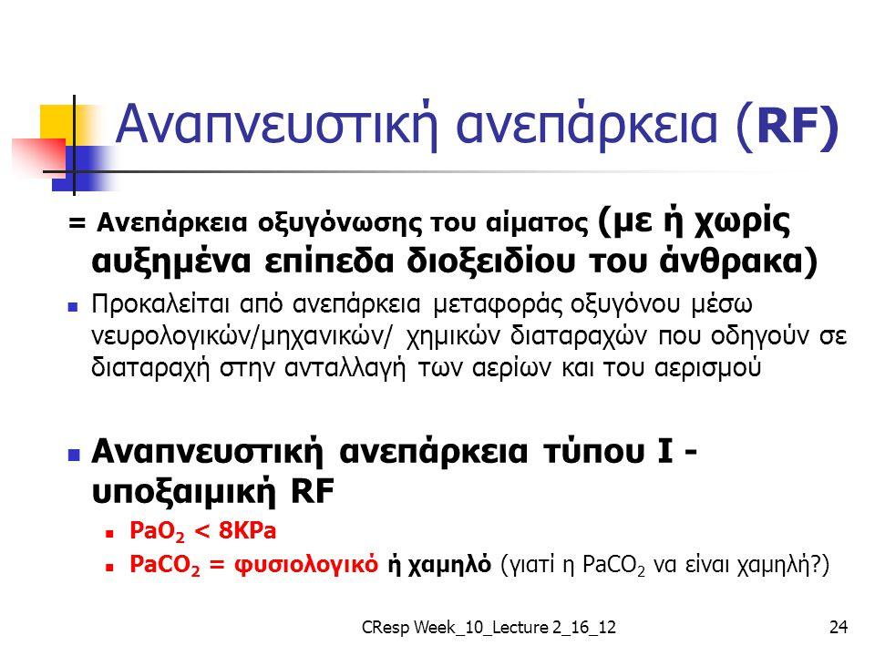 Αναπνευστική ανεπάρκεια (RF)