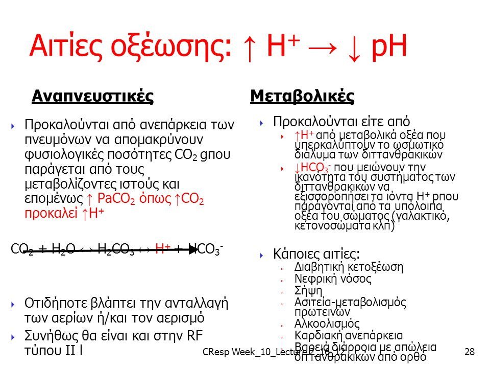 Αιτίες οξέωσης: ↑ H+ → ↓ pH