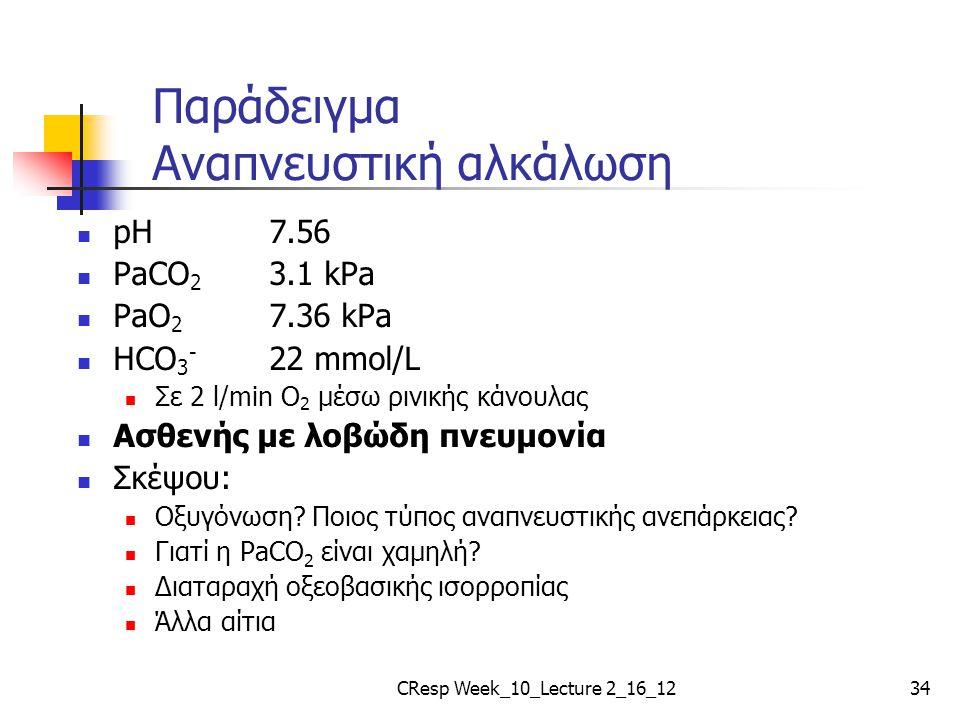 Παράδειγμα Αναπνευστική αλκάλωση