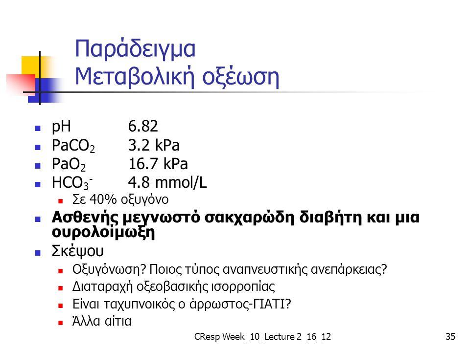 Παράδειγμα Μεταβολική οξέωση
