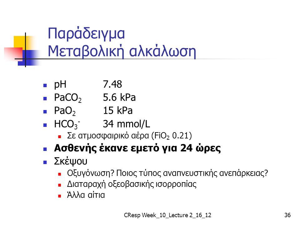 Παράδειγμα Μεταβολική αλκάλωση