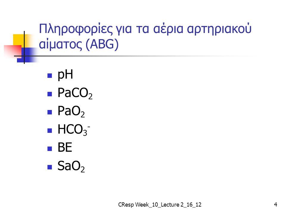 Πληροφορίες για τα αέρια αρτηριακού αίματος (ABG)