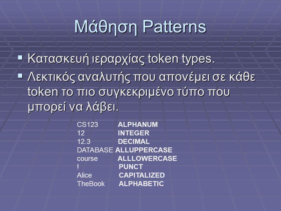 Μάθηση Patterns Κατασκευή ιεραρχίας token types.