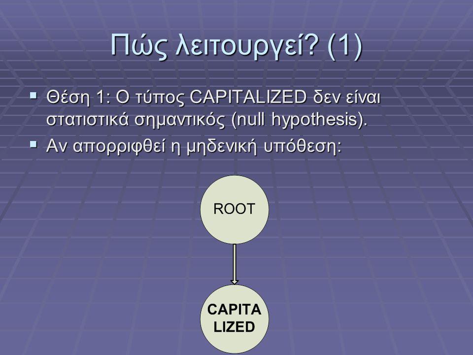 Πώς λειτουργεί. (1) Θέση 1: Ο τύπος CAPITALIZED δεν είναι στατιστικά σημαντικός (null hypothesis).
