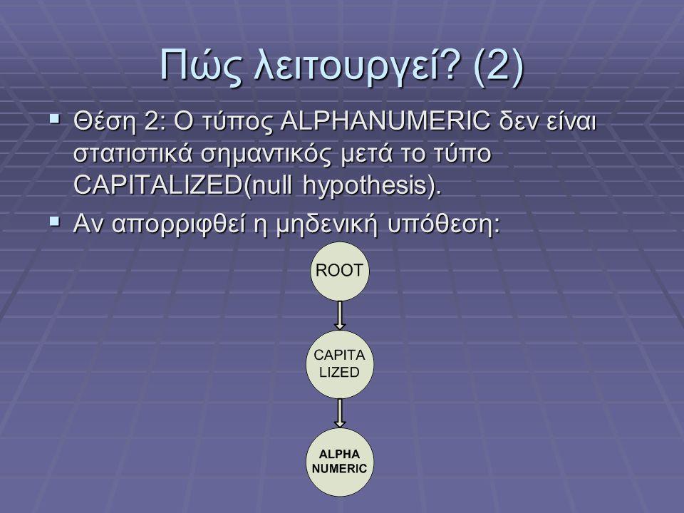 Πώς λειτουργεί (2) Θέση 2: Ο τύπος ΑLPHANUMERIC δεν είναι στατιστικά σημαντικός μετά το τύπο CAPITALIZED(null hypothesis).