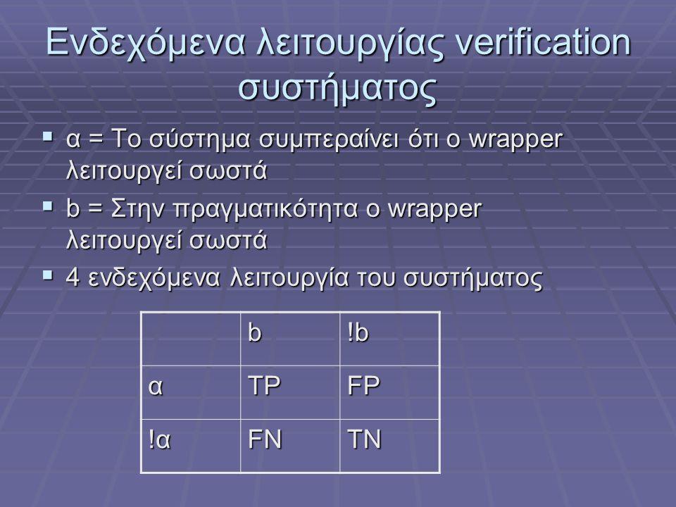 Ενδεχόμενα λειτουργίας verification συστήματος