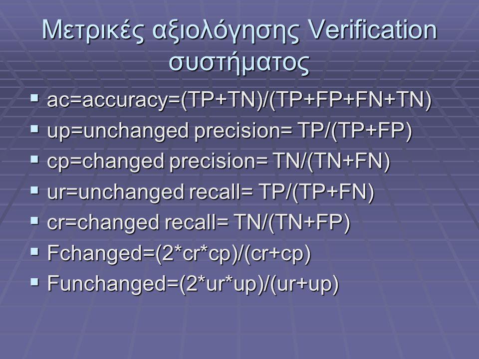Μετρικές αξιολόγησης Verification συστήματος