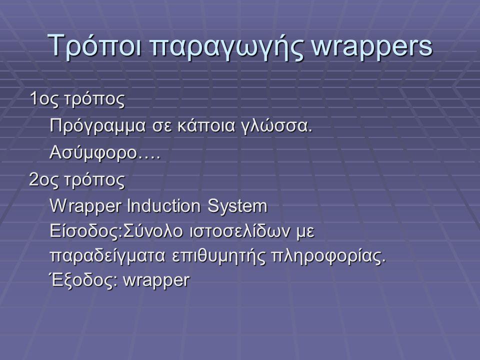 Τρόποι παραγωγής wrappers