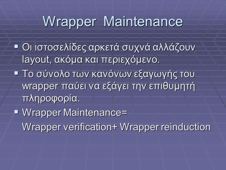 Wrapper Maintenance Οι ιστοσελίδες αρκετά συχνά αλλάζουν layout, ακόμα και περιεχόμενο.