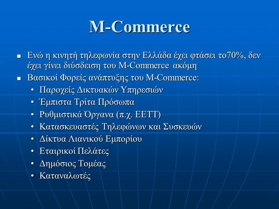 M-Commerce Ενώ η κινητή τηλεφωνία στην Ελλάδα έχει φτάσει το70%, δεν έχει γίνει διύσδειση του M-Commerce ακόμη.