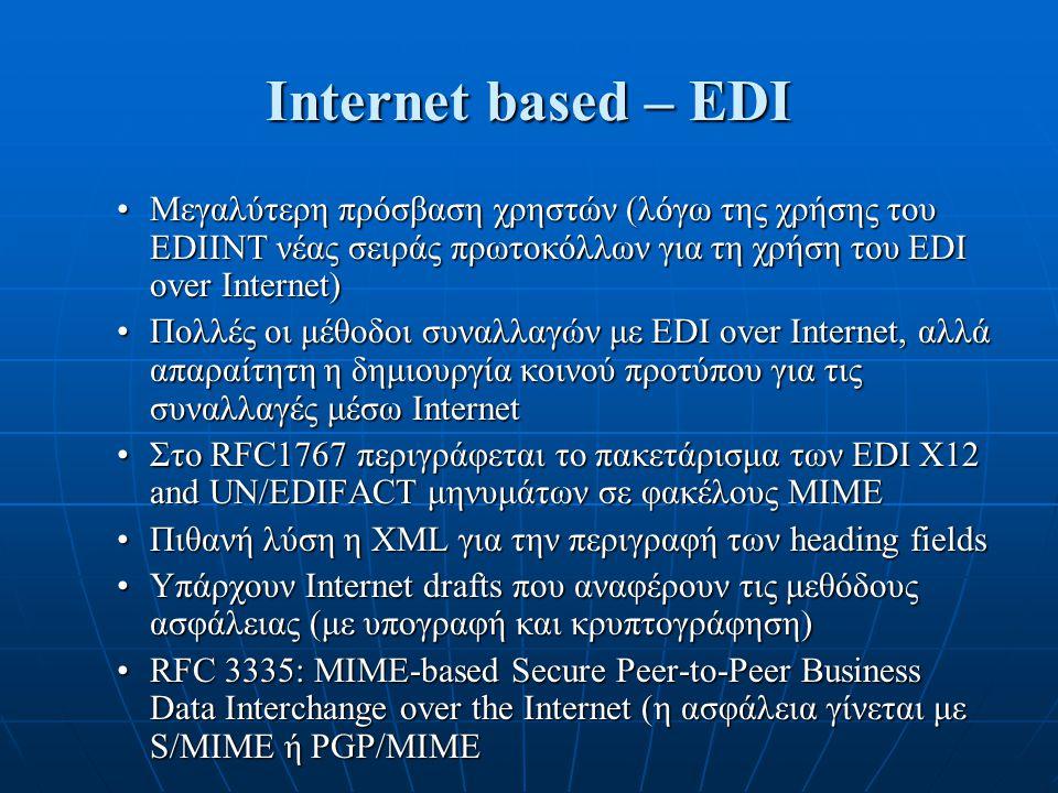Internet based – EDI Μεγαλύτερη πρόσβαση χρηστών (λόγω της χρήσης του EDIINT νέας σειράς πρωτοκόλλων για τη χρήση του EDI over Internet)