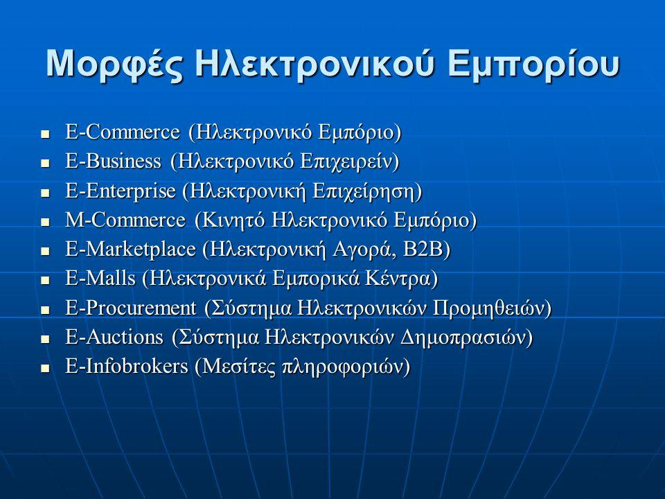 Μορφές Ηλεκτρονικού Εμπορίου