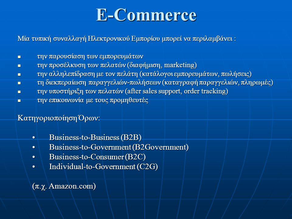 E-Commerce Κατηγοριοποίηση Όρων: Business-to-Business (B2B)