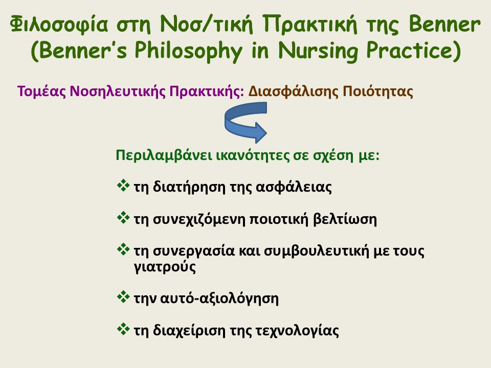 Φιλοσοφία στη Νοσ/τική Πρακτική της Benner (Benner's Philosophy in Nursing Practice)