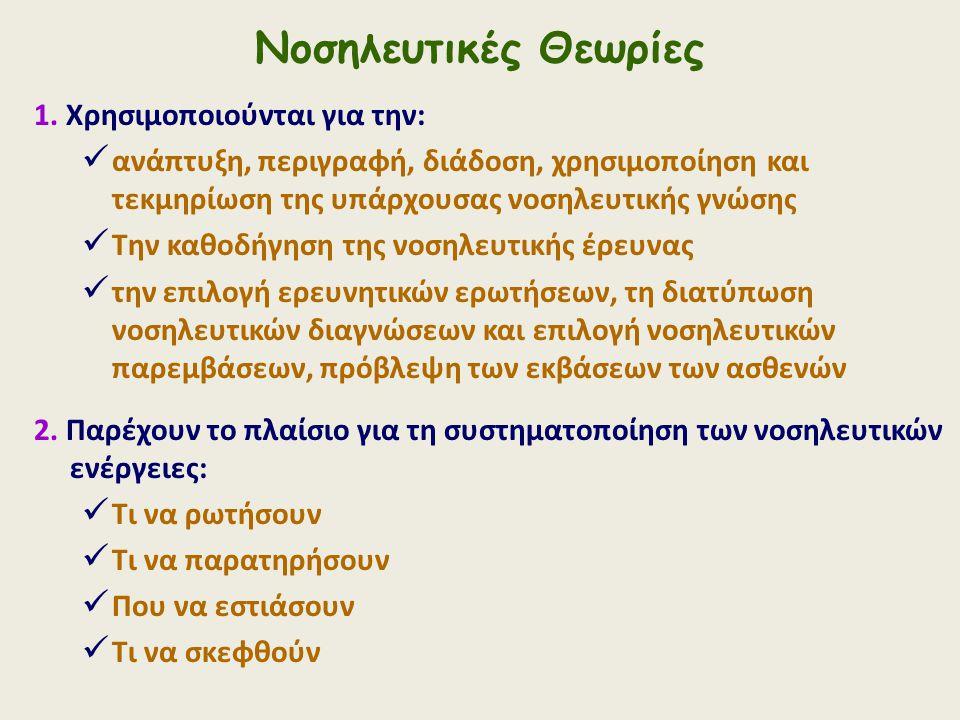 Νοσηλευτικές Θεωρίες 1. Χρησιμοποιούνται για την: