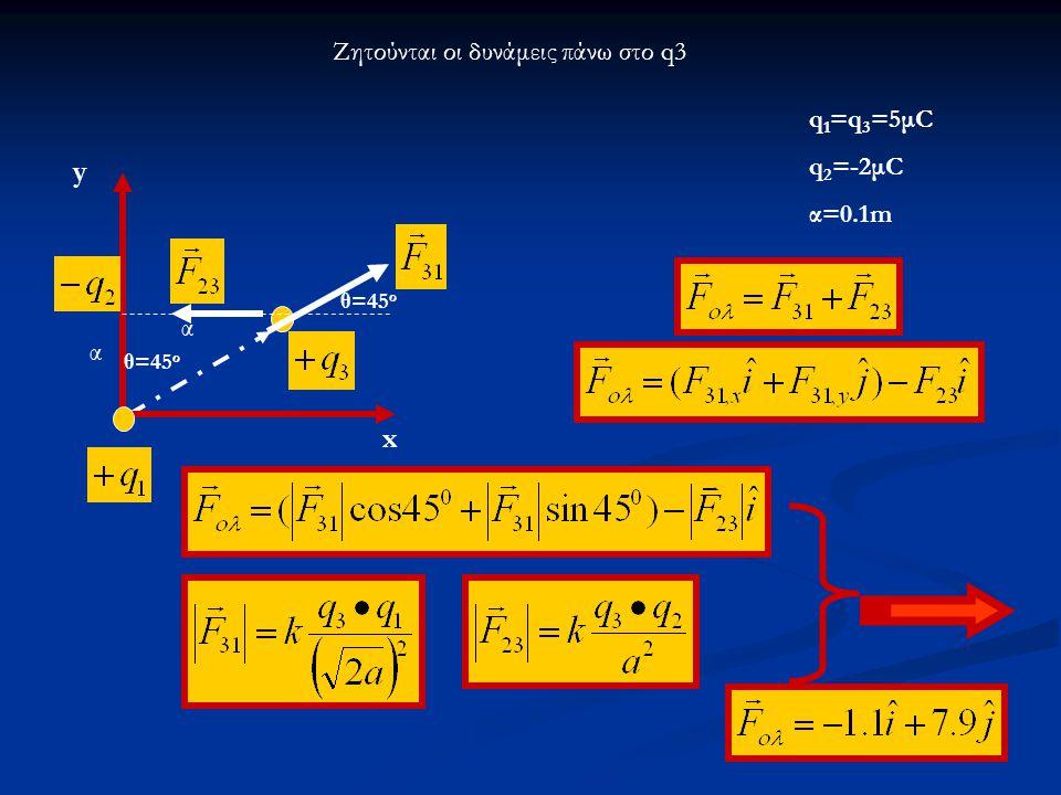 y x Ζητούνται οι δυνάμεις πάνω στο q3 q1=q3=5μC q2=-2μC α=0.1m α α