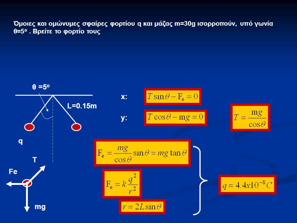 Όμοιες και ομώνυμες σφαίρες φορτίου q και μάζας m=30g ισορροπούν, υπό γωνία θ=5ο . Βρείτε το φορτίο τους