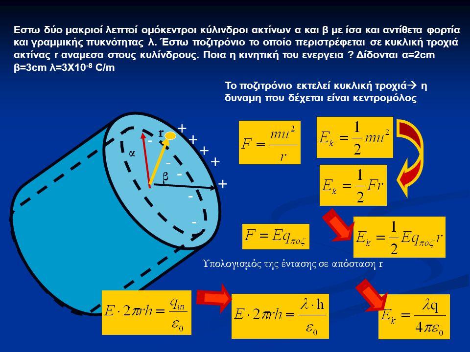 + r - + + - + - + - - α β Υπολογισμός της έντασης σε απόσταση r