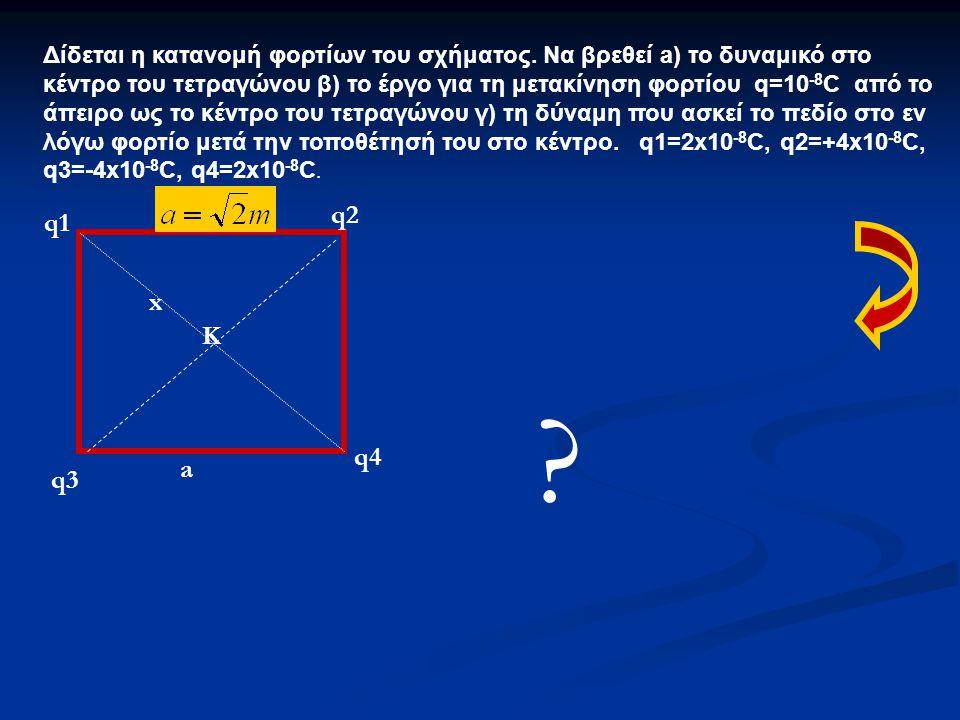 Δίδεται η κατανομή φορτίων του σχήματος