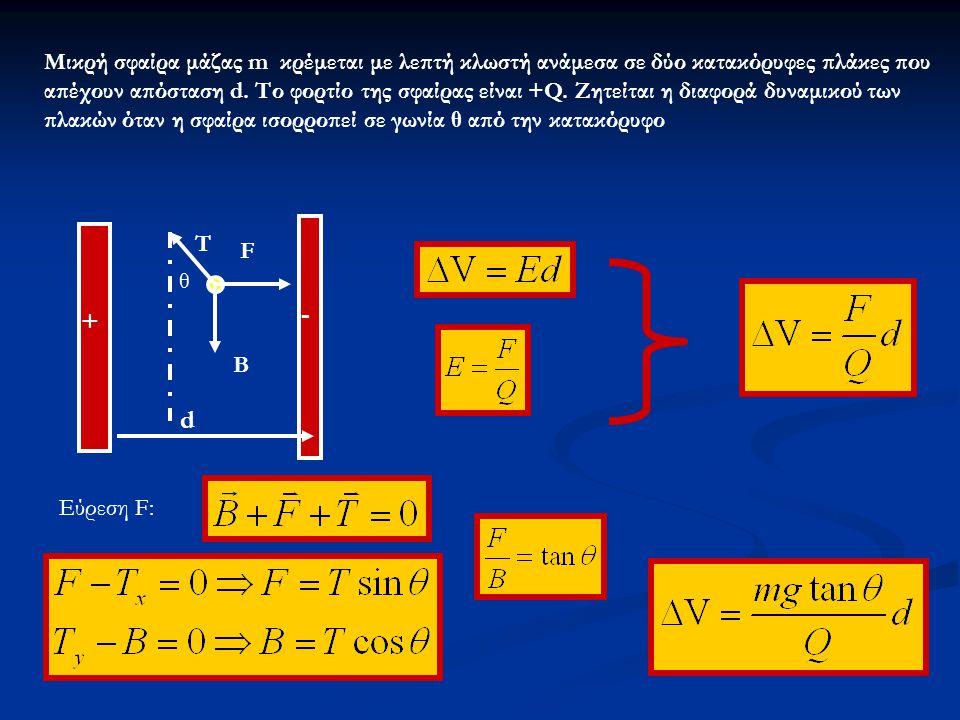 Μικρή σφαίρα μάζας m κρέμεται με λεπτή κλωστή ανάμεσα σε δύο κατακόρυφες πλάκες που απέχουν απόσταση d. Το φορτίο της σφαίρας είναι +Q. Ζητείται η διαφορά δυναμικού των πλακών όταν η σφαίρα ισορροπεί σε γωνία θ από την κατακόρυφο
