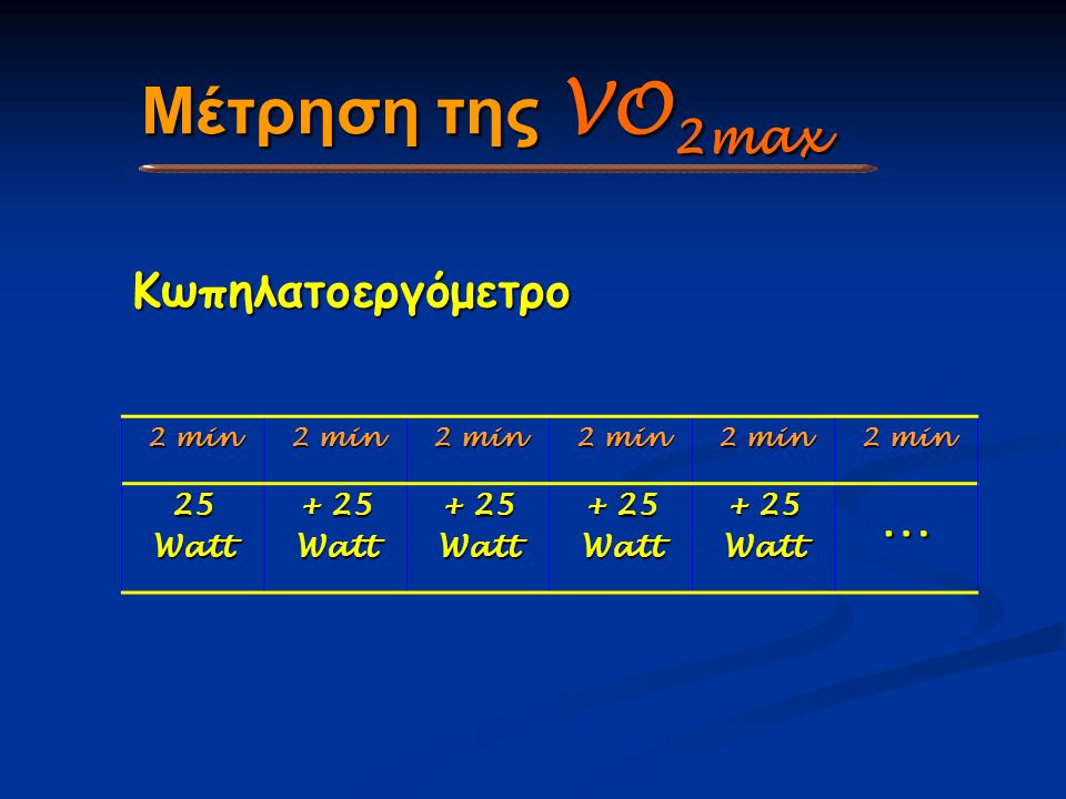 Μέτρηση της VO2max Κωπηλατοεργόμετρο 2 min 25 Watt + 25 …