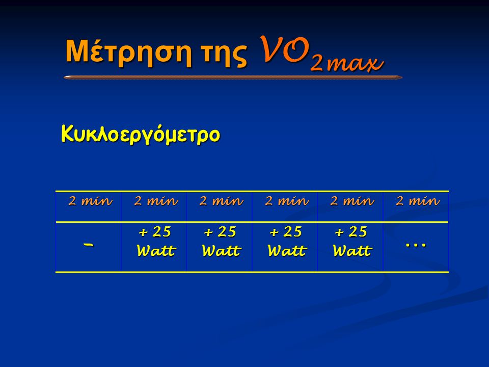 Μέτρηση της VO2max Κυκλοεργόμετρο 2 min _ + 25 Watt …