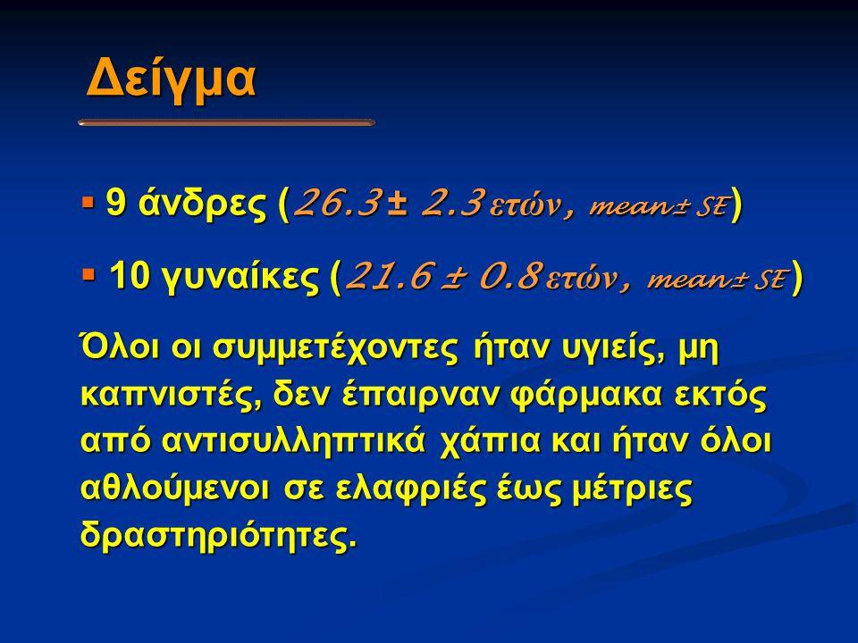 Δείγμα 10 γυναίκες (21.6 ± 0.8 ετών, mean ± SE )