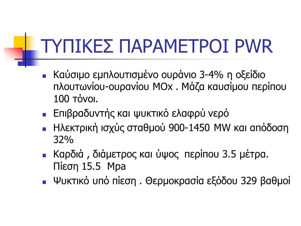 ΤΥΠΙΚΕΣ ΠΑΡΑΜΕΤΡΟΙ PWR