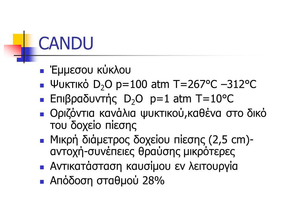 CANDU Έμμεσου κύκλου Ψυκτικό D2O p=100 atm Τ=267°C –312°C