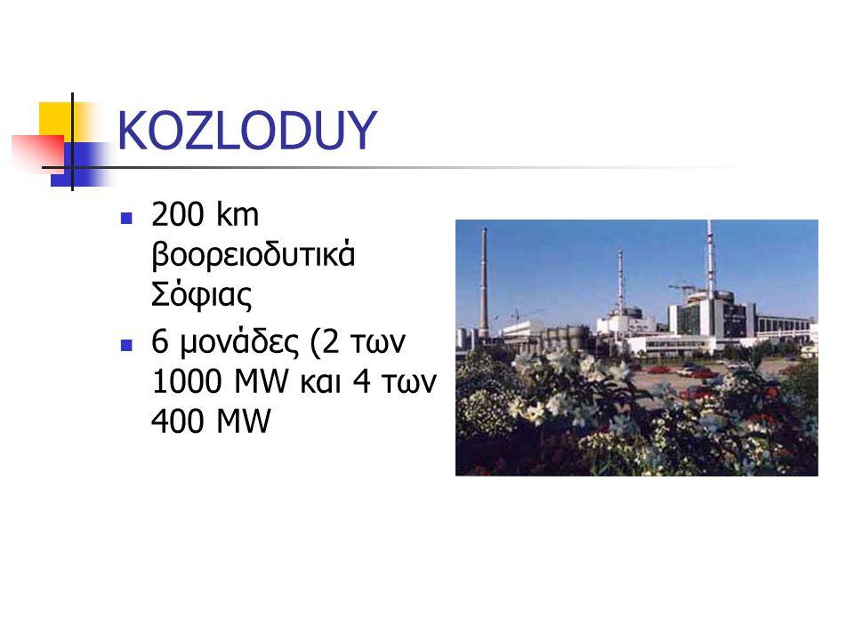 KOZLODUY 200 km βοορειοδυτικά Σόφιας