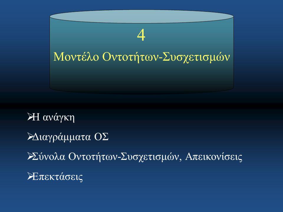 Μοντέλο Οντοτήτων-Συσχετισμών