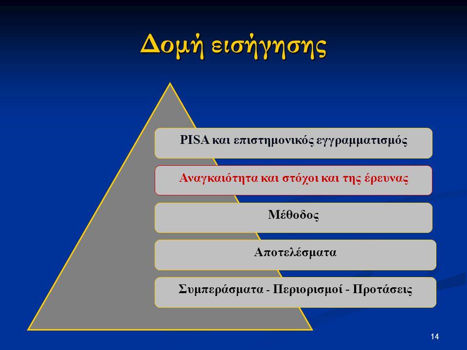 Δομή εισήγησης PISA και επιστημονικός εγγραμματισμός