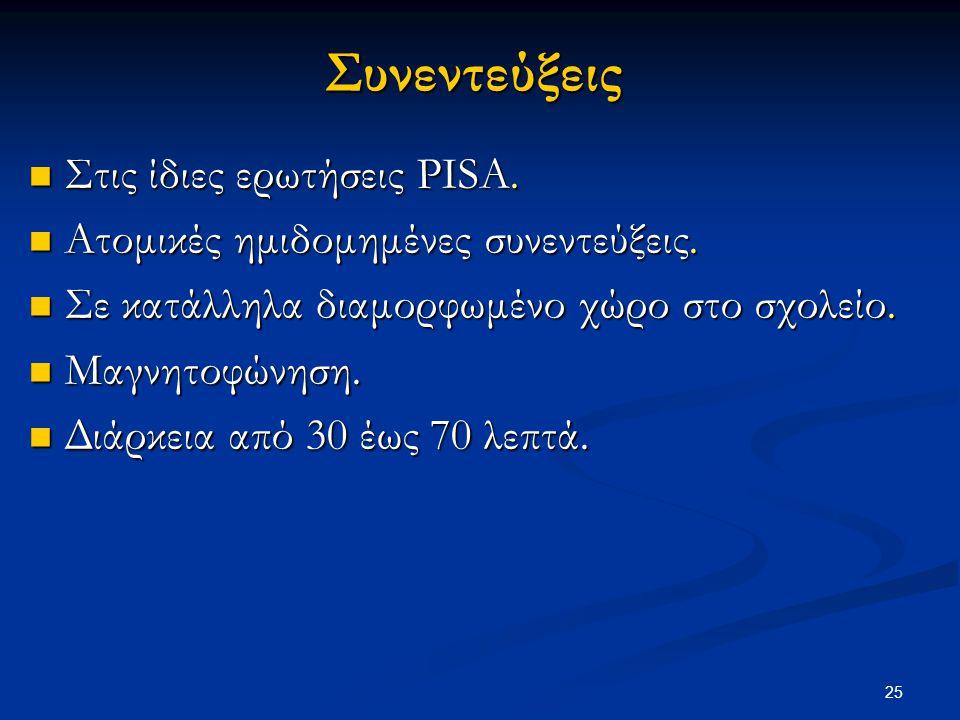 Συνεντεύξεις Στις ίδιες ερωτήσεις PISA.