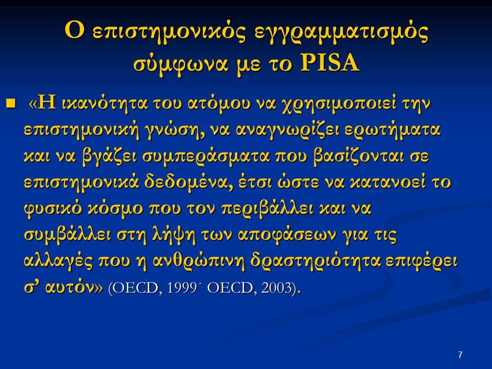 Ο επιστημονικός εγγραμματισμός σύμφωνα με το PISA