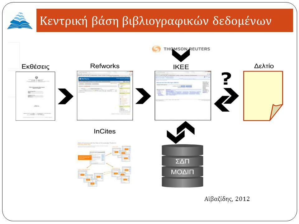 Κεντρική βάση βιβλιογραφικών δεδομένων