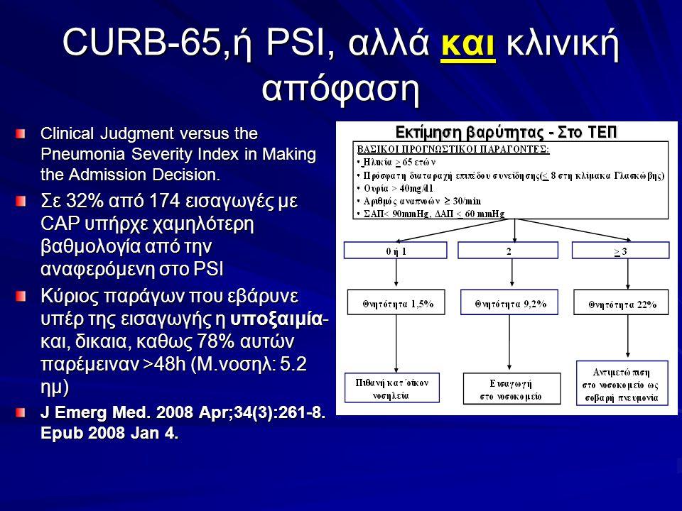 CURB-65,ή PSI, αλλά και κλινική απόφαση