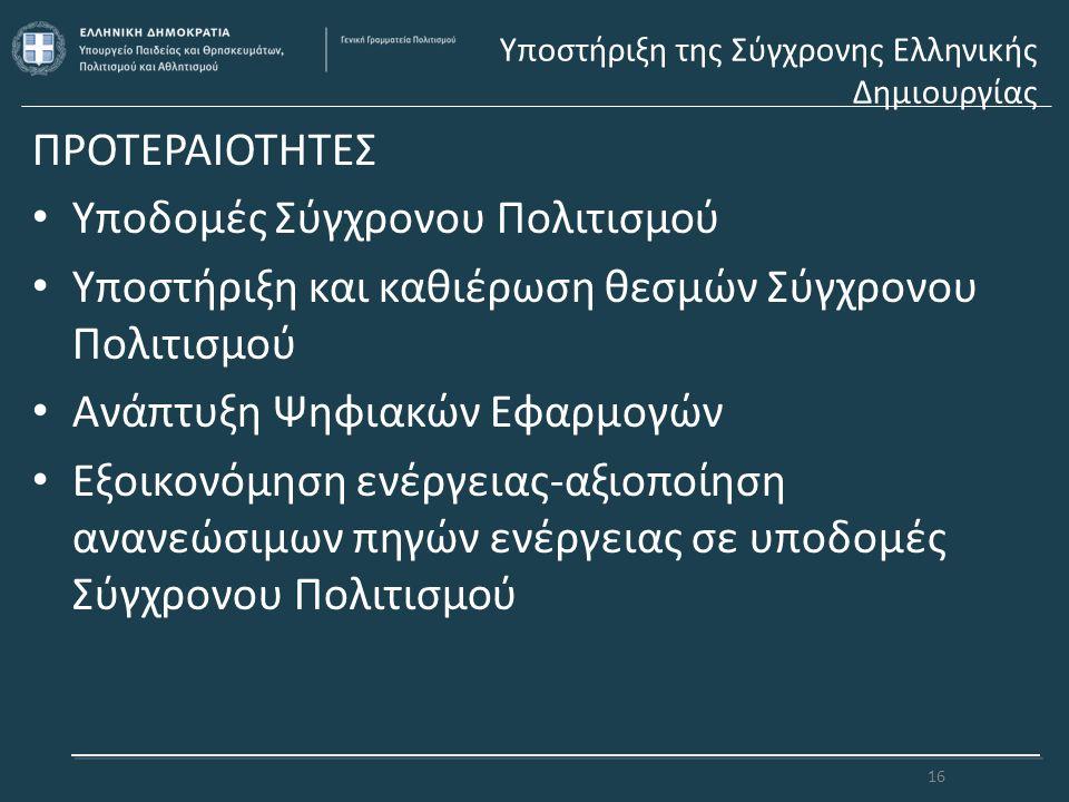 Υποστήριξη της Σύγχρονης Ελληνικής Δημιουργίας