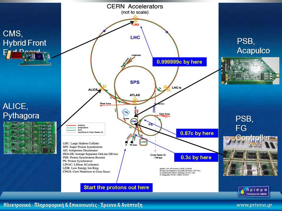 CΜS, Hybrid Front End Board PSB, Acapulco ALICE, Pythagoras PSB, FG Controller