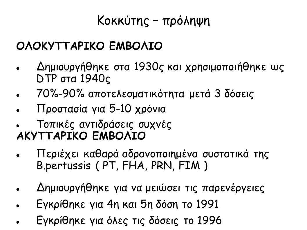 Κοκκύτης – πρόληψη ΟΛΟΚΥΤΤΑΡΙΚΟ ΕΜΒΟΛΙΟ