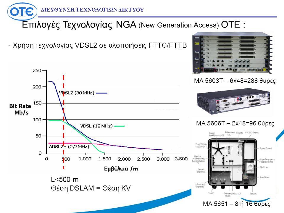 Επιλογές Τεχνολογίας NGA (New Generation Access) OTE :